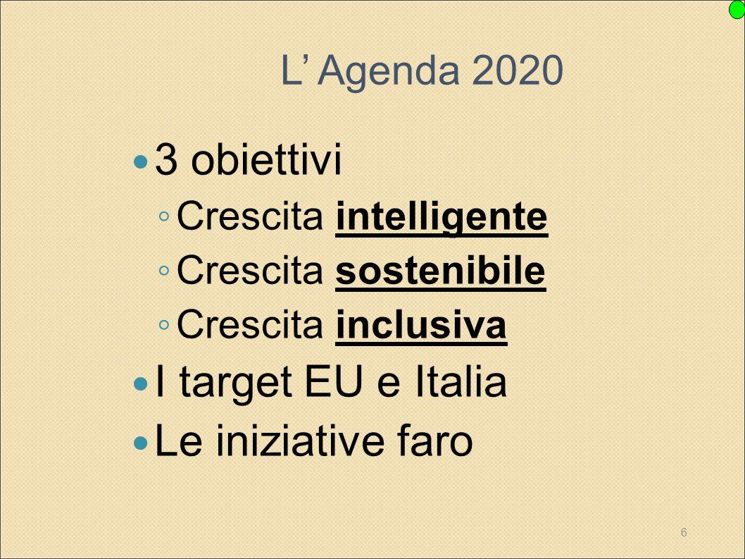 7 Obiettivi Europa 2020, situazione attuale e obiettivi nazionali (1) Europa 2020 - Obiettivi principali Situazione attuale in Italia Obiettivo nazionale 2020 - PNR 3% del PIL UE investito in R&S 1,26% (2010)1,53% Ridurre del 20% le emissioni di gas serra rispetto al 1990 – 3% (previsione emissioni non-ETS 2020 rispetto al 2005) – 9% (emissioni non- ETS 2010 rispetto al 2005) – 13% (obiettivo nazionale vincolante per settori non-ETS rispetto al 2005) 20% del consumo energetico rinveniente da fonti rinnovabili 10.3 (2010)17,00% Aumentare del 20% l ' efficienza energetica – Riduzione del consumo energetico in Mtep n.d.13,4% o 27,9 Mtep