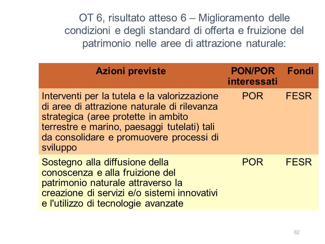 62 OT 6, risultato atteso 6 – Miglioramento delle condizioni e degli standard di offerta e fruizione del patrimonio nelle aree di attrazione naturale: