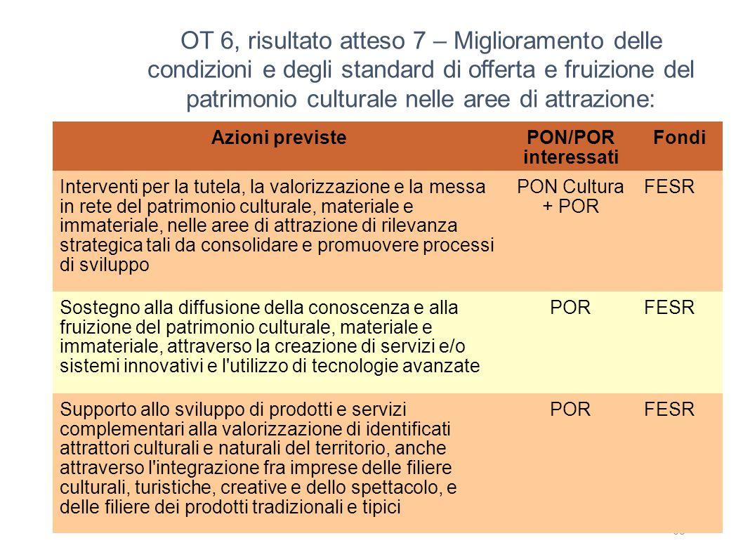63 OT 6, risultato atteso 7 – Miglioramento delle condizioni e degli standard di offerta e fruizione del patrimonio culturale nelle aree di attrazione