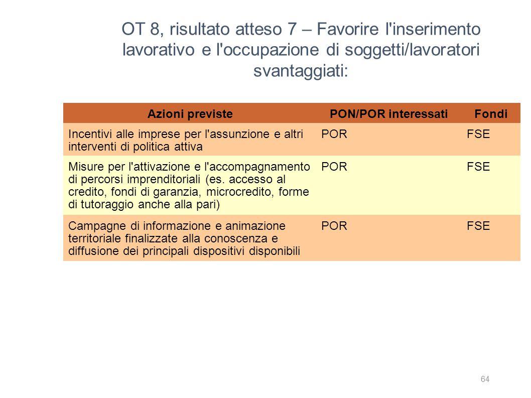64 OT 8, risultato atteso 7 – Favorire l'inserimento lavorativo e l'occupazione di soggetti/lavoratori svantaggiati: Azioni previstePON/POR interessat