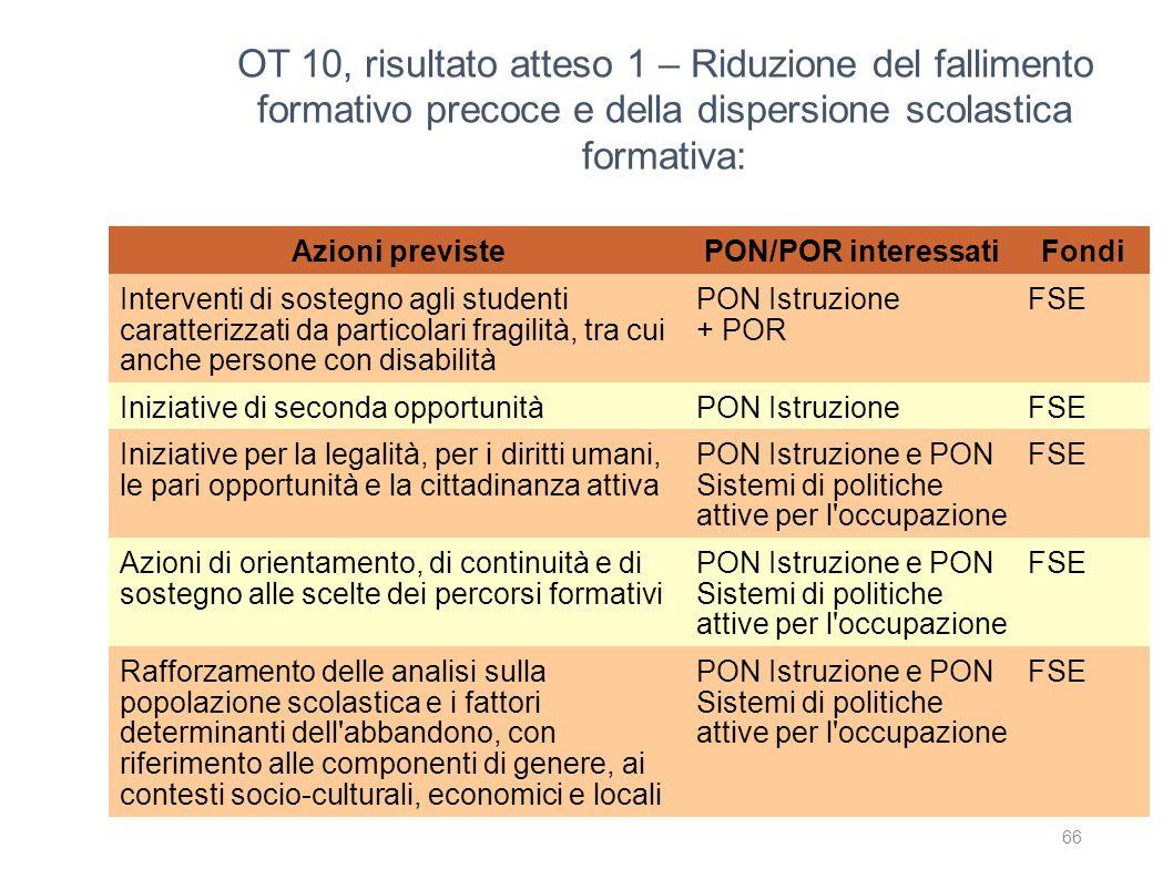66 OT 10, risultato atteso 1 – Riduzione del fallimento formativo precoce e della dispersione scolastica formativa: Azioni previstePON/POR interessati