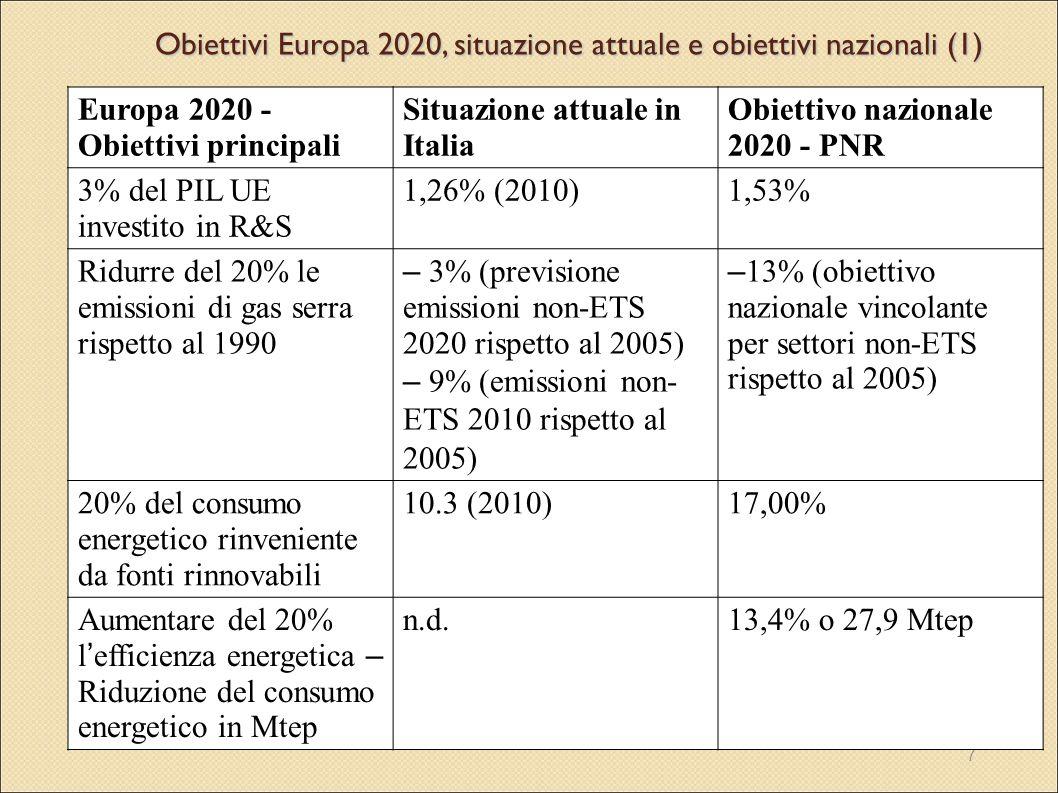7 Obiettivi Europa 2020, situazione attuale e obiettivi nazionali (1) Europa 2020 - Obiettivi principali Situazione attuale in Italia Obiettivo nazion