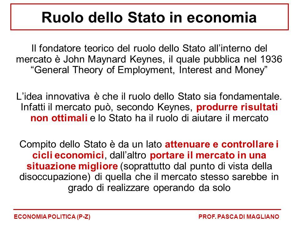 """Ruolo dello Stato in economia Il fondatore teorico del ruolo dello Stato all'interno del mercato è John Maynard Keynes, il quale pubblica nel 1936 """"Ge"""