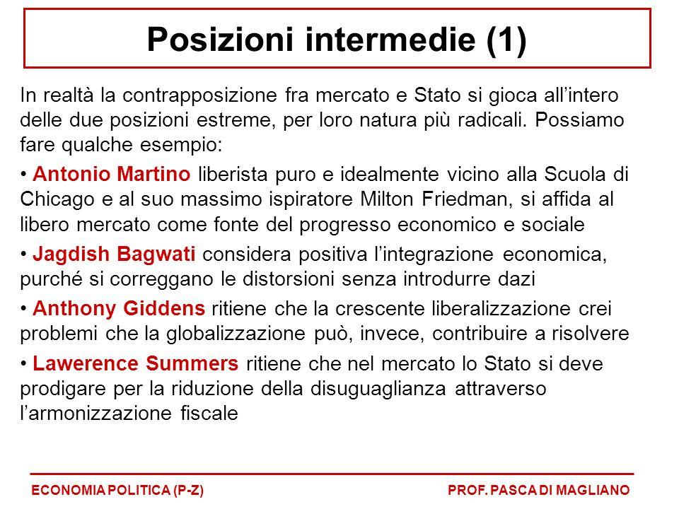 Posizioni intermedie (1) In realtà la contrapposizione fra mercato e Stato si gioca all'intero delle due posizioni estreme, per loro natura più radica