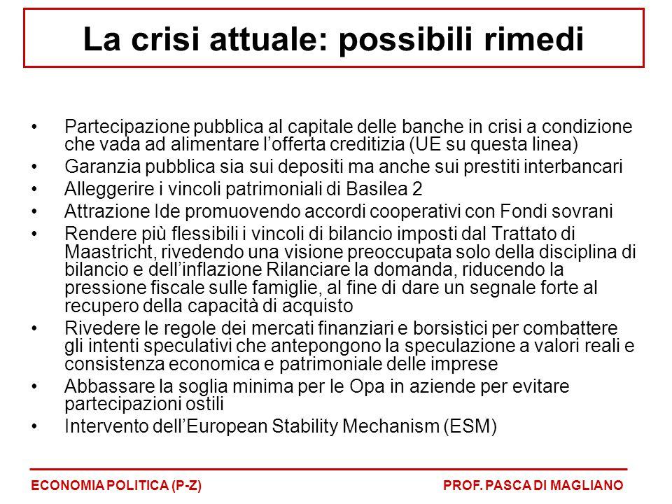 La crisi attuale: possibili rimedi Partecipazione pubblica al capitale delle banche in crisi a condizione che vada ad alimentare l'offerta creditizia