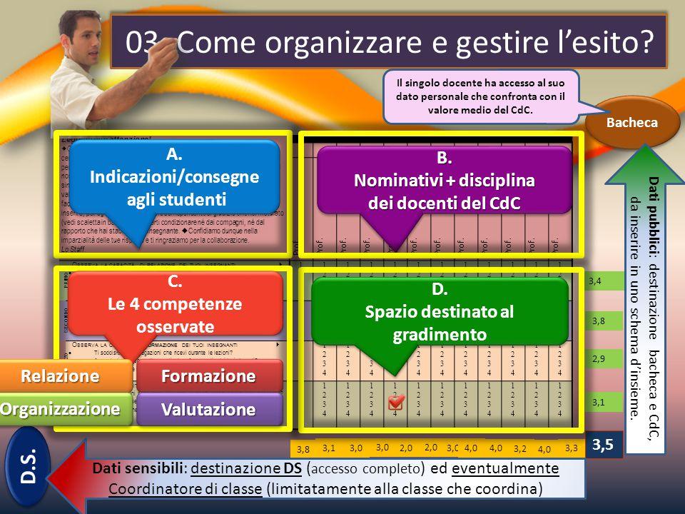 D.S. 03. Come organizzare e gestire l'esito? Leggere con attenzione!  Questo documento rappresenta un atto di fiducia importante che, ne siamo certi,