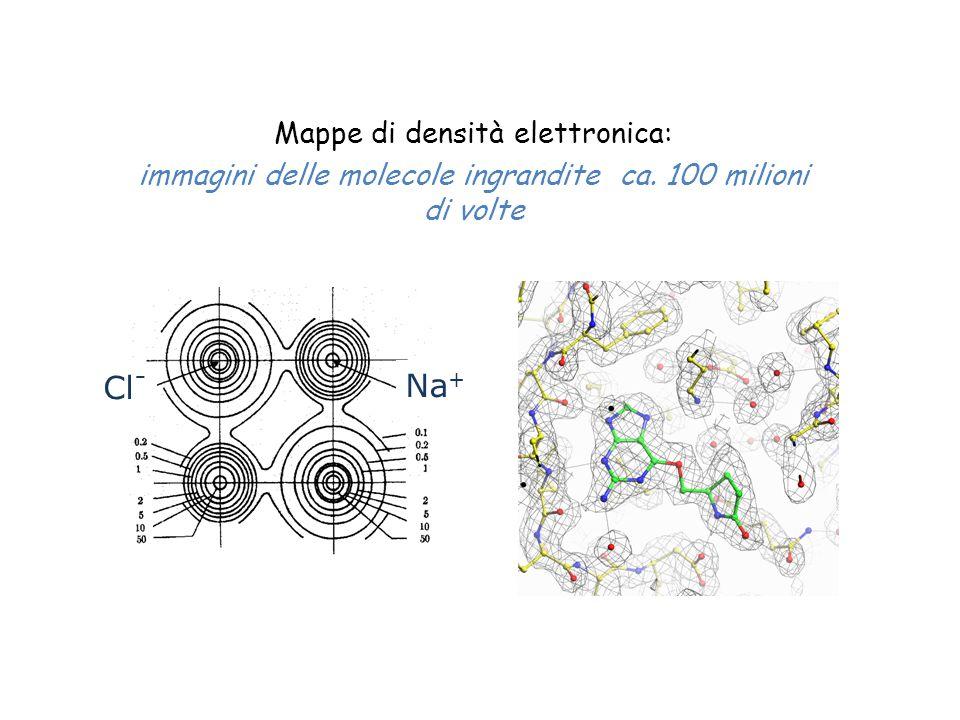 Mappe di densità elettronica: immagini delle molecole ingrandite ca. 100 milioni di volte Na + Cl -