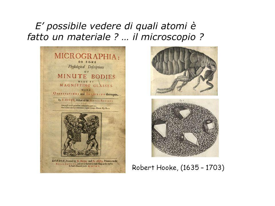 Robert Hooke, (1635 – 1703) E' possibile vedere di quali atomi è fatto un materiale ? … il microscopio ?