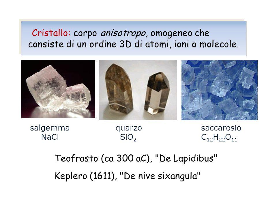 salgemma quarzo saccarosio NaCl SiO 2 C 12 H 22 O 11 Cristallo: corpo anisotropo, omogeneo che consiste di un ordine 3D di atomi, ioni o molecole. Cri
