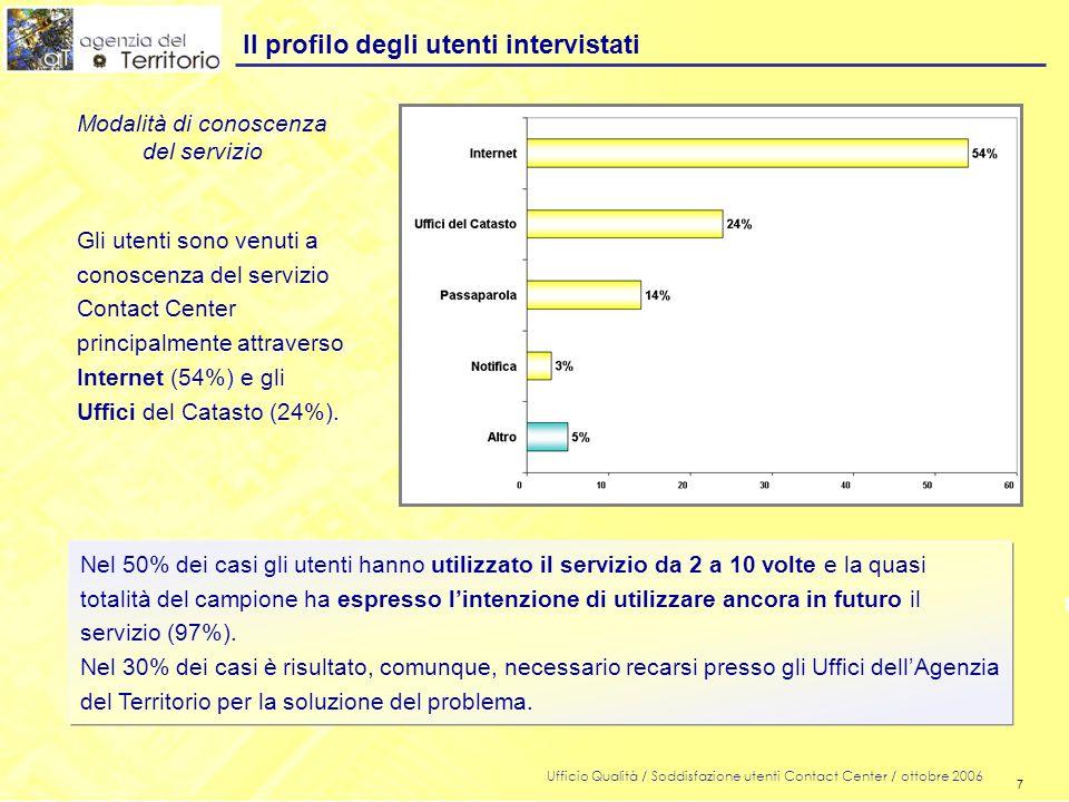 7 Ufficio Qualità / Soddisfazione utenti Contact Center / ottobre 2006 7 Il profilo degli utenti intervistati Gli utenti sono venuti a conoscenza del servizio Contact Center principalmente attraverso Internet (54%) e gli Uffici del Catasto (24%).