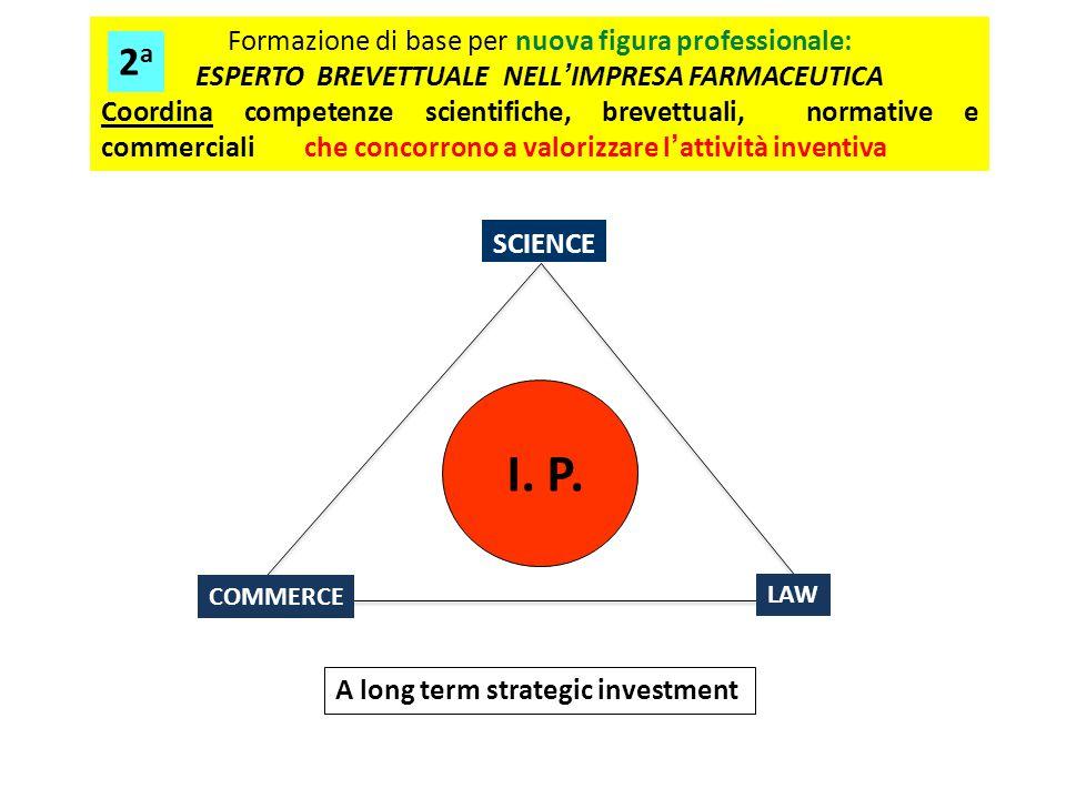 Il brevetto farmaceutico e biotecnologico (parte speciale): Rimozione del divieto di brevettabilità dei medicinali in Italia (motivazioni socio-economiche) - Il brevetto farmaceutico: di base e di selezione, di prodotto, di prodotto e procedimento, di intermedio di sintesi, di 2° ed ulteriori usi terapeutici, per diverso regime di somministrazione, eccetera – Il concetto di unità dell invenzione - La protezione conferita al brevetto chimico di base - L essenza dell invenzione - Il caso della terfenadina e del suo metabolita MT - Il caso Pfizer/Lilly/Sildenafil Citrato e seconda indicazione terapeutica – La decisione EBA G 2/08 - Esaurimento della c.d.