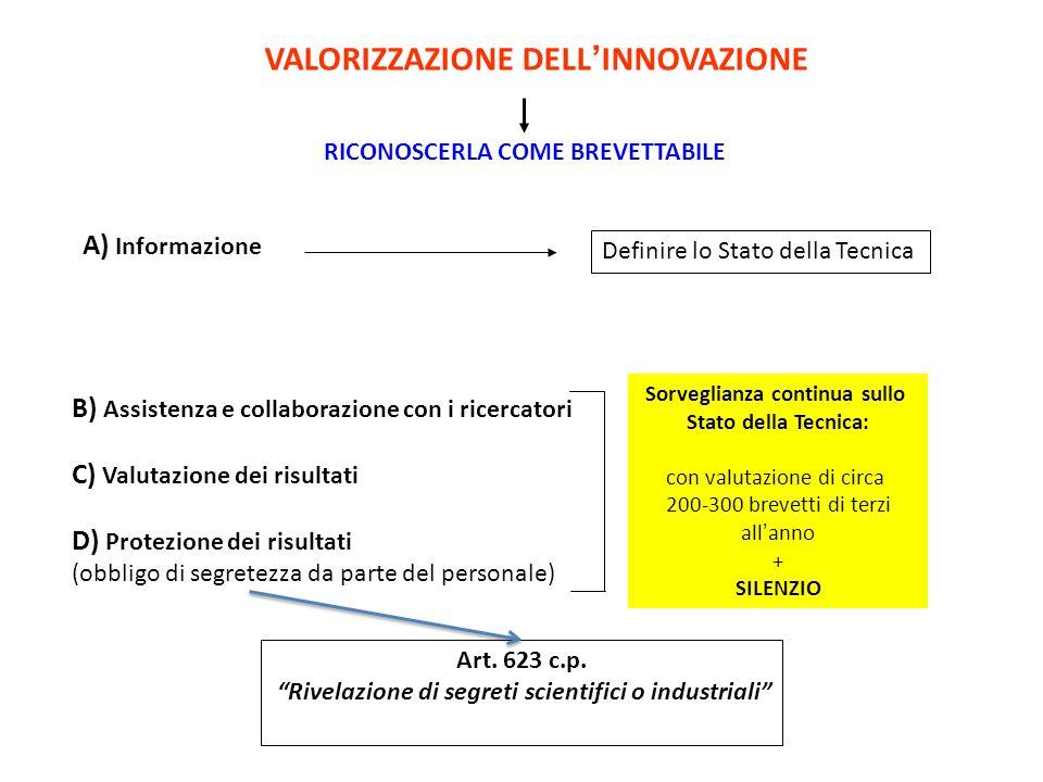 VALORIZZAZIONE DELL ' INNOVAZIONE RICONOSCERLA COME BREVETTABILE A) Informazione Definire lo Stato della Tecnica B) Assistenza e collaborazione con i
