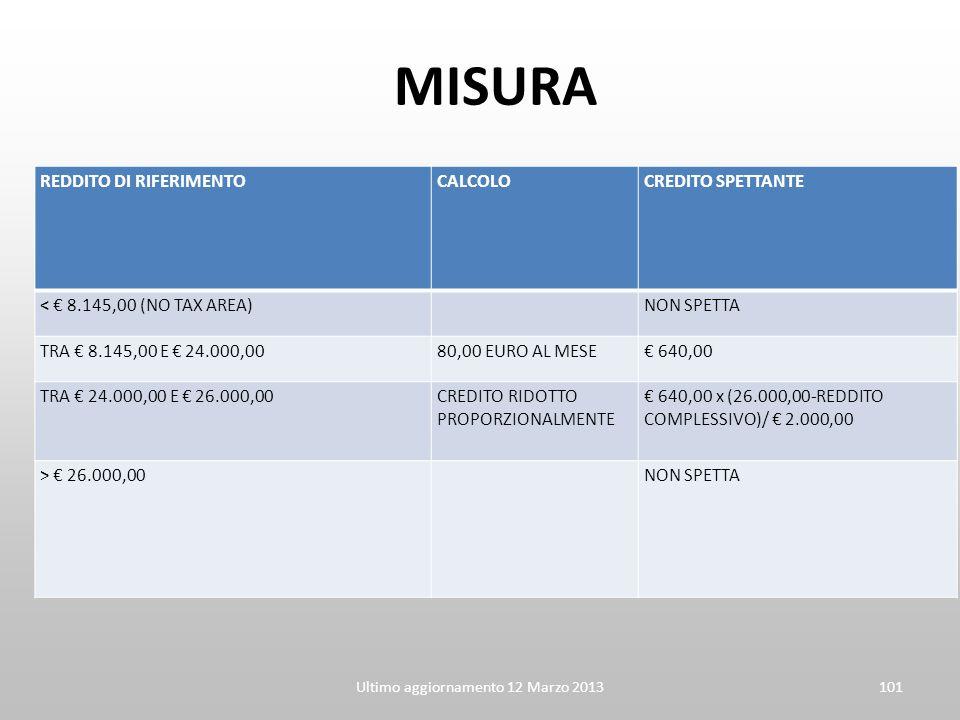 Ultimo aggiornamento 12 Marzo 2013101 MISURA REDDITO DI RIFERIMENTOCALCOLOCREDITO SPETTANTE < € 8.145,00 (NO TAX AREA)NON SPETTA TRA € 8.145,00 E € 24