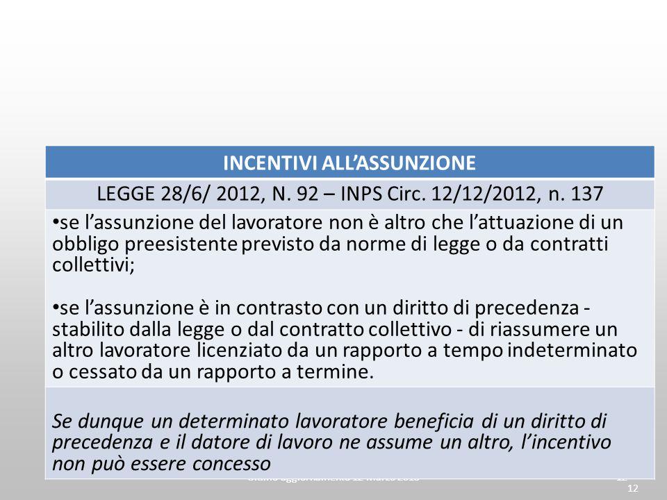 Ultimo aggiornamento 12 Marzo 201312Ultimo aggiornamento 12 Marzo 201312 INCENTIVI ALL'ASSUNZIONE LEGGE 28/6/ 2012, N. 92 – INPS Circ. 12/12/2012, n.