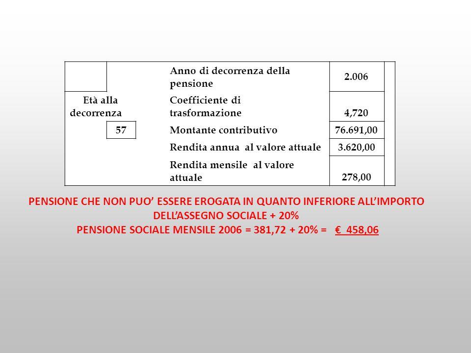 Anno di decorrenza della pensione 2.006 Età alla decorrenza Coefficiente di trasformazione 4,720 57 Montante contributivo 76.691,00 Rendita annua al v