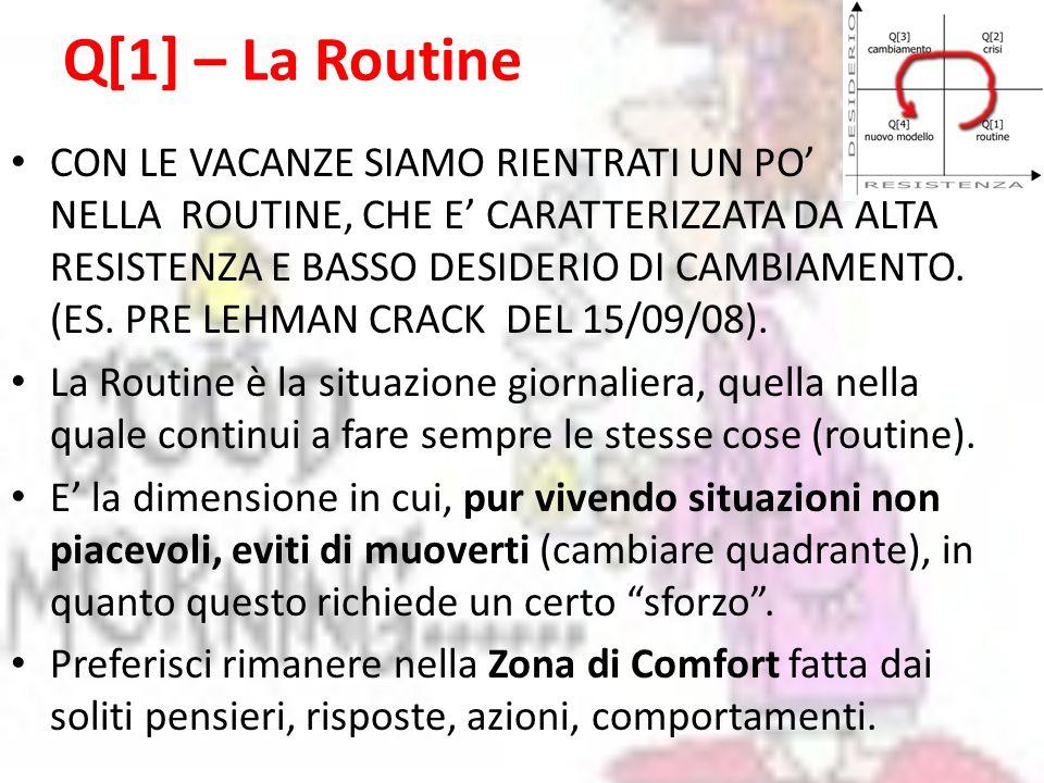 Q[1] – La Routine CON LE VACANZE SIAMO RIENTRATI UN PO' NELLA ROUTINE, CHE E' CARATTERIZZATA DA ALTA RESISTENZA E BASSO DESIDERIO DI CAMBIAMENTO. (ES.