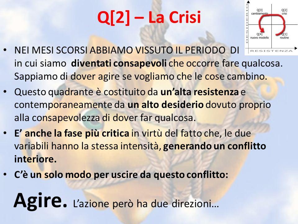 Q[2] – La Crisi NEI MESI SCORSI ABBIAMO VISSUTO IL PERIODO DI CRISI, in cui siamo diventati consapevoli che occorre fare qualcosa. Sappiamo di dover a