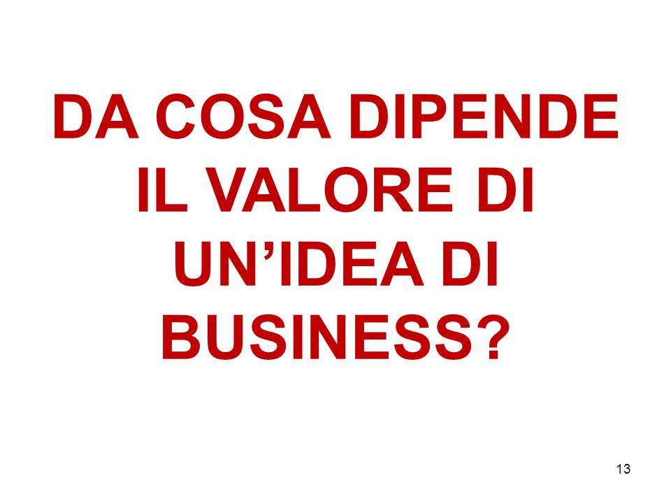 13 DA COSA DIPENDE IL VALORE DI UN'IDEA DI BUSINESS