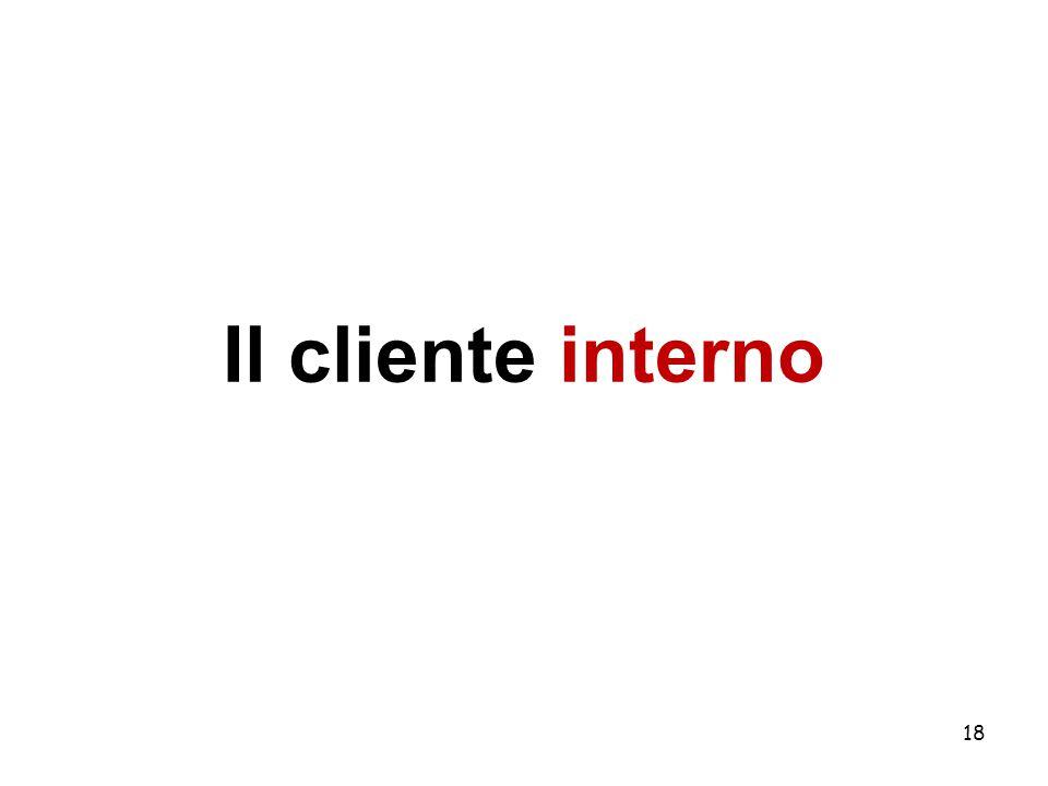 Il cliente interno 18