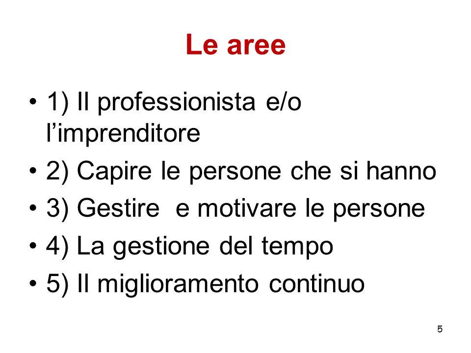 Le aree 1) Il professionista e/o l'imprenditore 2) Capire le persone che si hanno 3) Gestire e motivare le persone 4) La gestione del tempo 5) Il miglioramento continuo 5