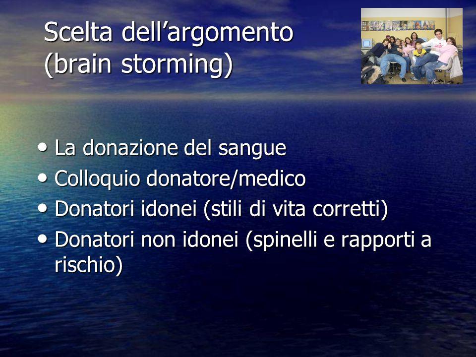Scelta dell'argomento (brain storming) La donazione del sangue La donazione del sangue Colloquio donatore/medico Colloquio donatore/medico Donatori id