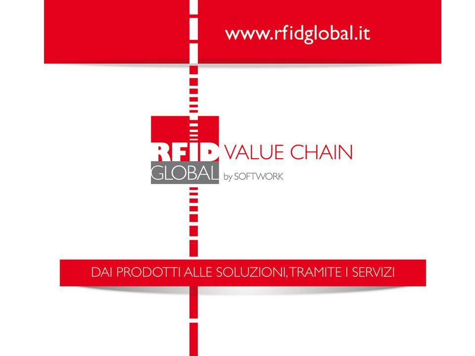 .rfidglobal.it RFID Global by Softwork Via G.Zanardelli, 13/A 25062 – Concesio (Bs) Tel.