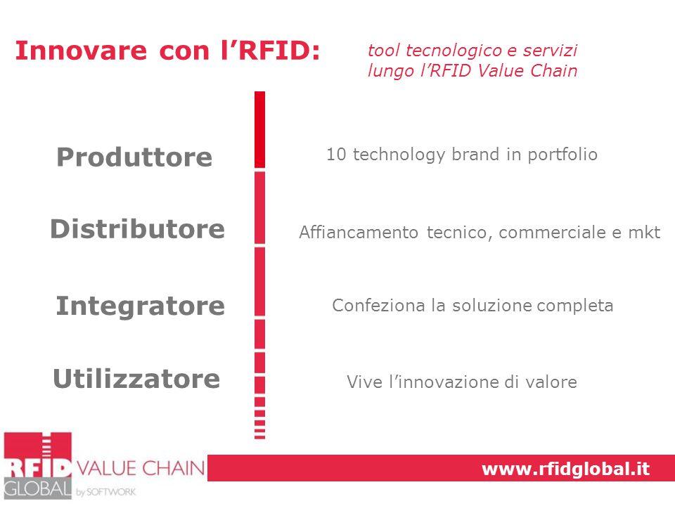 Innovare con l'RFID: tool tecnologico e servizi lungo l'RFID Value Chain Produttore 10 technology brand in portfolio Affiancamento tecnico, commercial