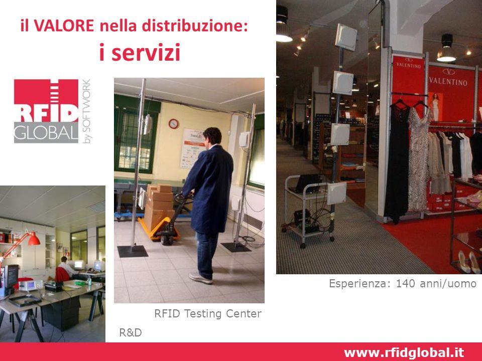 il VALORE nella distribuzione: i servizi Esperienza: 140 anni/uomo R&D RFID Testing Center www.rfidglobal.it