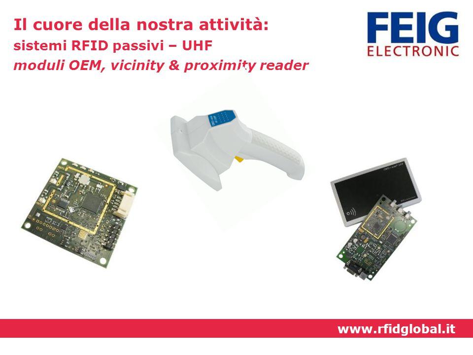 Il cuore della nostra attività: sistemi RFID passivi – UHF moduli OEM, vicinity & proximity reader www.rfidglobal.it