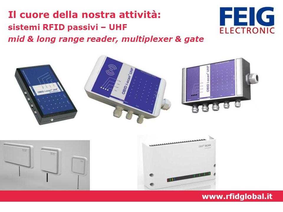 Il cuore della nostra attività: sistemi RFID passivi – UHF mid & long range reader, multiplexer & gate www.rfidglobal.it