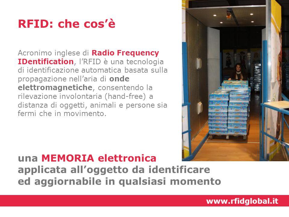 www.rfidglobal.it RFID: che cos'è Acronimo inglese di Radio Frequency IDentification, l'RFID è una tecnologia di identificazione automatica basata sul
