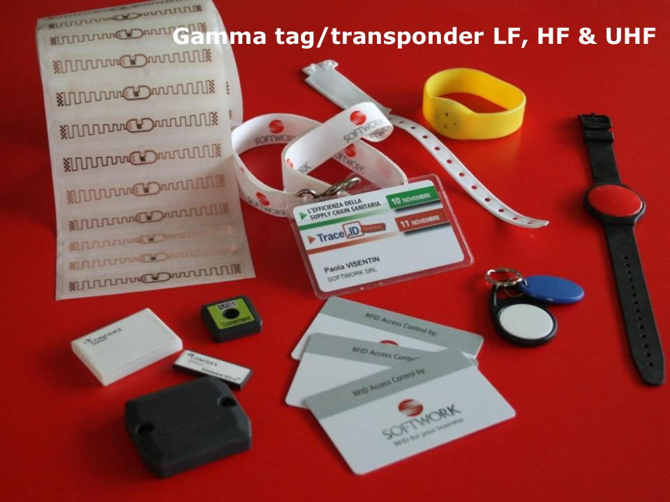 Gamma tag/transponder LF, HF & UHF