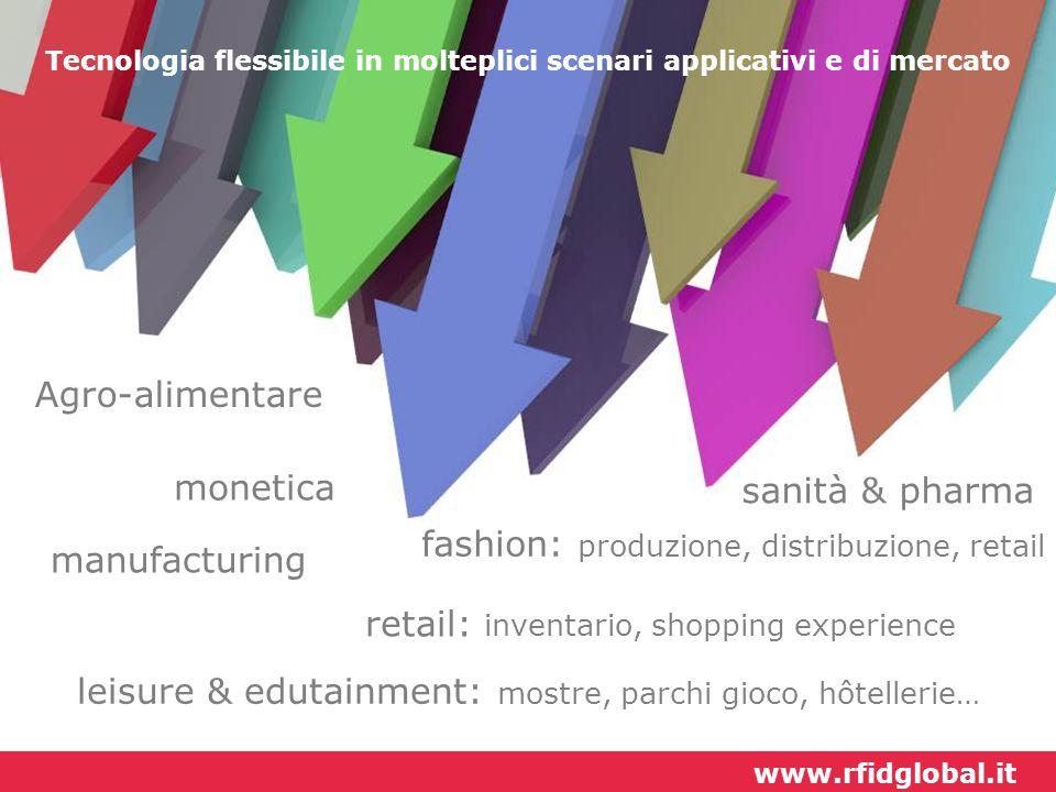 Tecnologia flessibile in molteplici scenari applicativi e di mercato fashion: produzione, distribuzione, retail Agro-alimentare manufacturing monetica
