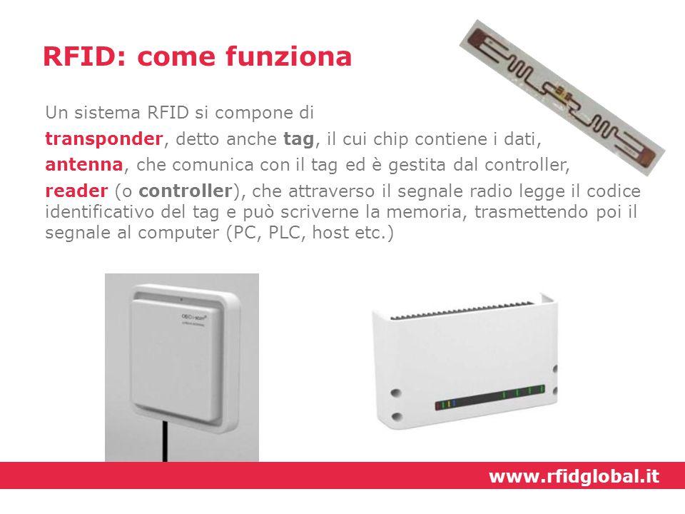 Un sistema RFID si compone di transponder, detto anche tag, il cui chip contiene i dati, antenna, che comunica con il tag ed è gestita dal controller,