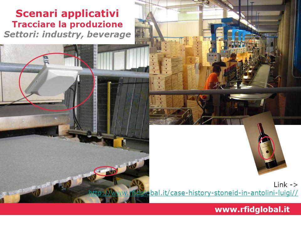 Scenari applicativi Tracciare la produzione Settori: industry, beverage Link -> http://www.rfidglobal.it/case-history-stoneid-in-antolini-luigi// www.