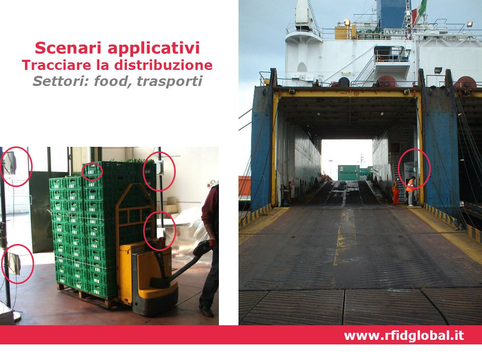 Scenari applicativi Tracciare la distribuzione Settori: food, trasporti www.rfidglobal.it