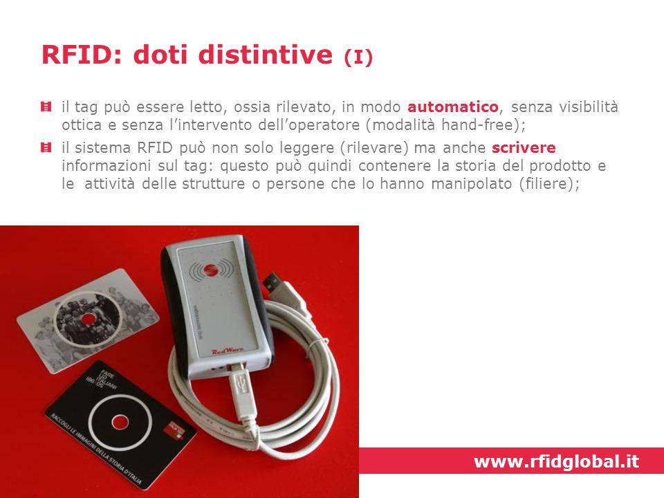 Il cuore della nostra attività: Hard- & Special Tag UHF www.rfidglobal.it