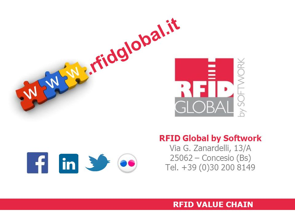 .rfidglobal.it RFID Global by Softwork Via G. Zanardelli, 13/A 25062 – Concesio (Bs) Tel. +39 (0)30 200 8149 RFID VALUE CHAIN