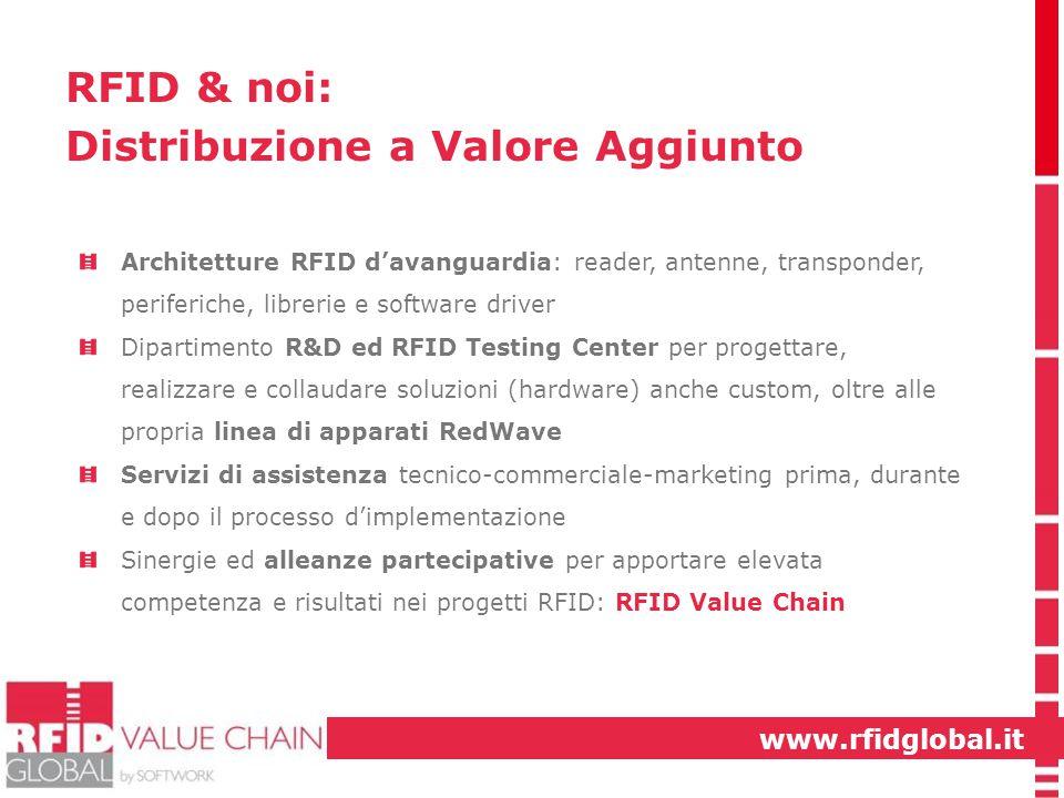 www.rfidglobal.it RFID & noi: Distribuzione a Valore Aggiunto Architetture RFID d'avanguardia: reader, antenne, transponder, periferiche, librerie e s