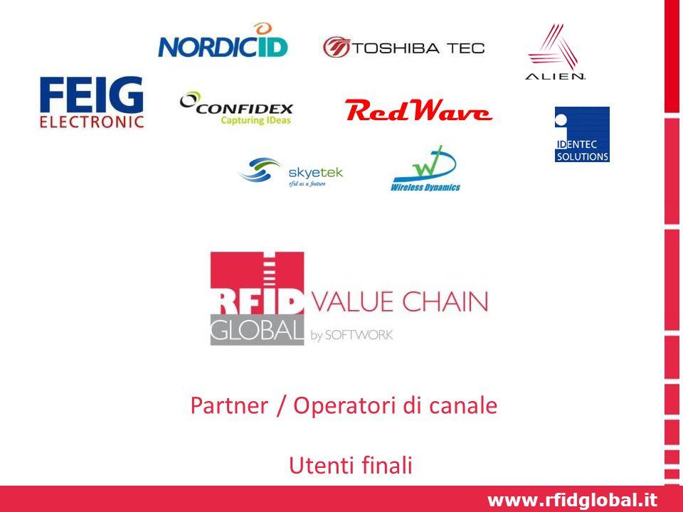 Scenari applicativi Tracciare la produzione Settori: industry, beverage Link -> http://www.rfidglobal.it/case-history-stoneid-in-antolini-luigi// www.rfidglobal.it