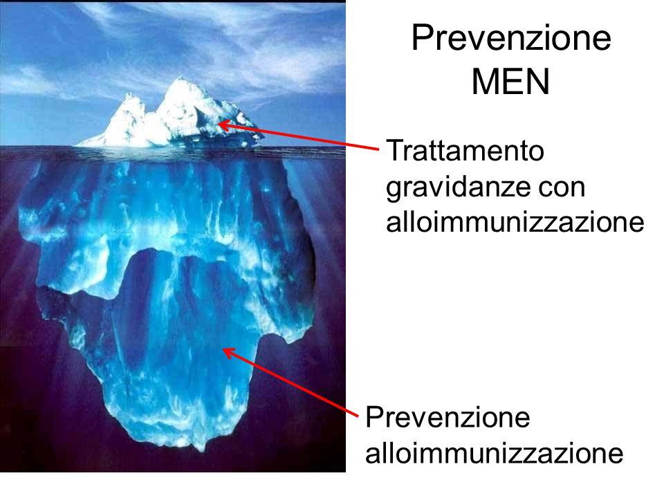 Prevenzione MEN Prevenzione alloimmunizzazione Trattamento gravidanze con alloimmunizzazione