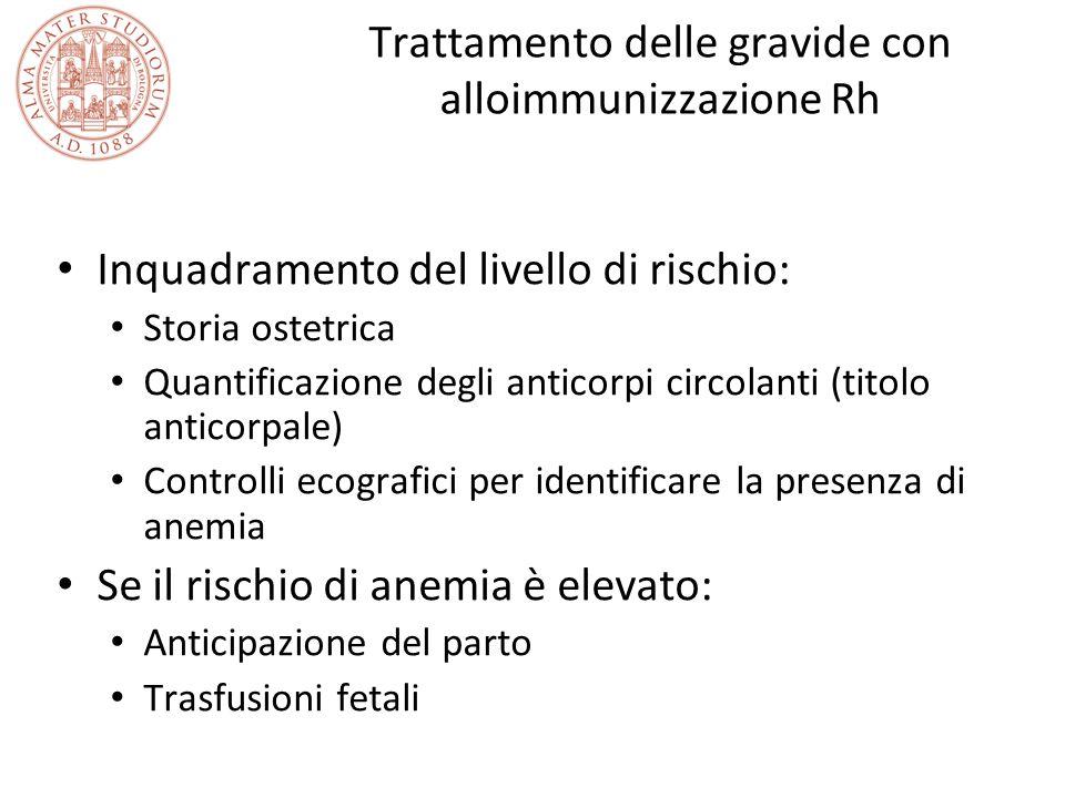 Trattamento delle gravide con alloimmunizzazione Rh Inquadramento del livello di rischio: Storia ostetrica Quantificazione degli anticorpi circolanti