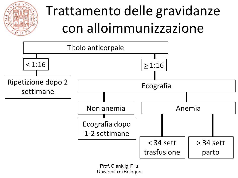 Trattamento delle gravidanze con alloimmunizzazione Prof. Gianluigi Pilu Università di Bologna Titolo anticorpale < 1:16 Ripetizione dopo 2 settimane