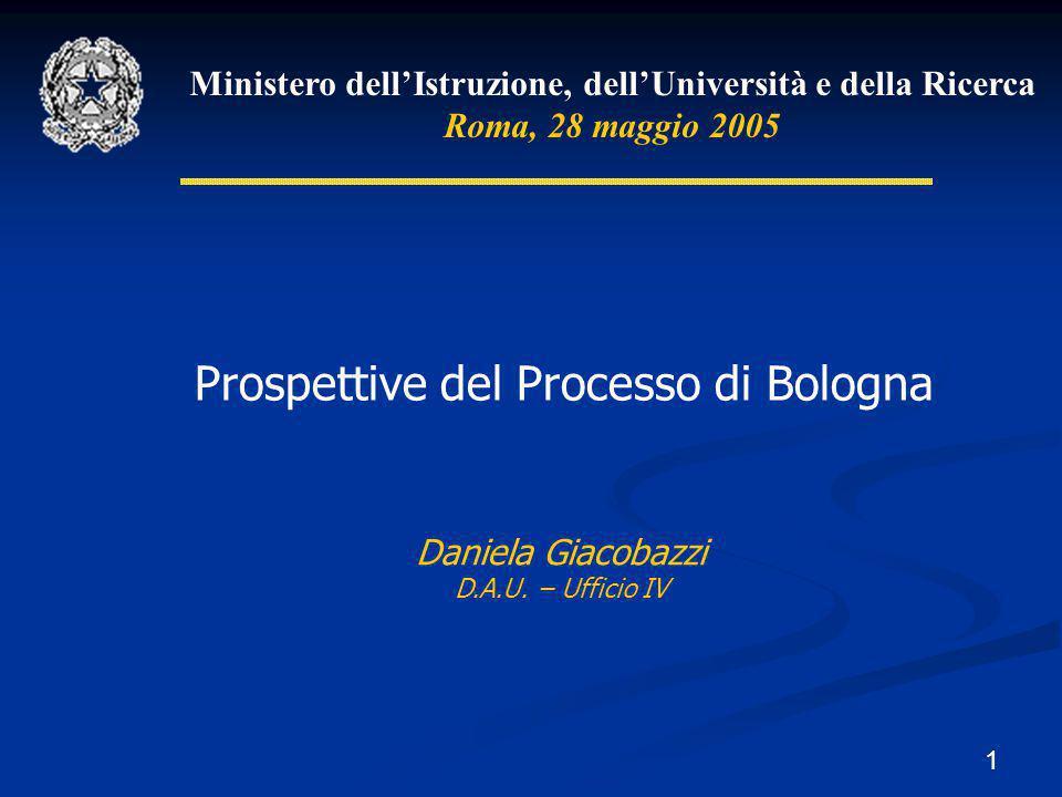 1 Ministero dell'Istruzione, dell'Università e della Ricerca Roma, 28 maggio 2005 Prospettive del Processo di Bologna Daniela Giacobazzi D.A.U. – Uffi