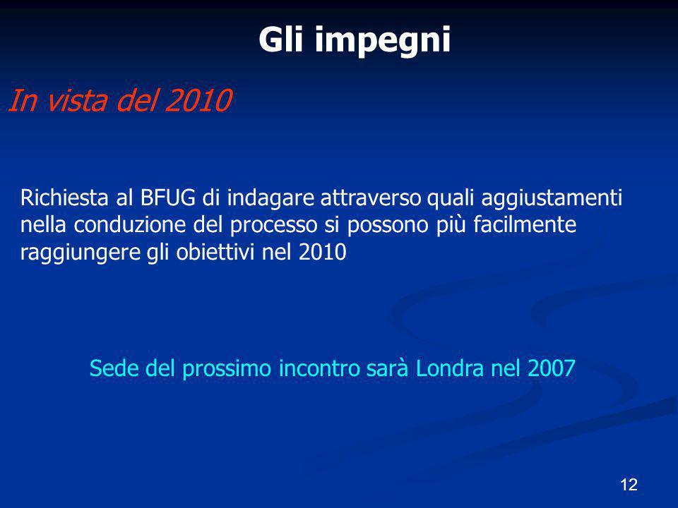 12 Gli impegni In vista del 2010 Richiesta al BFUG di indagare attraverso quali aggiustamenti nella conduzione del processo si possono più facilmente