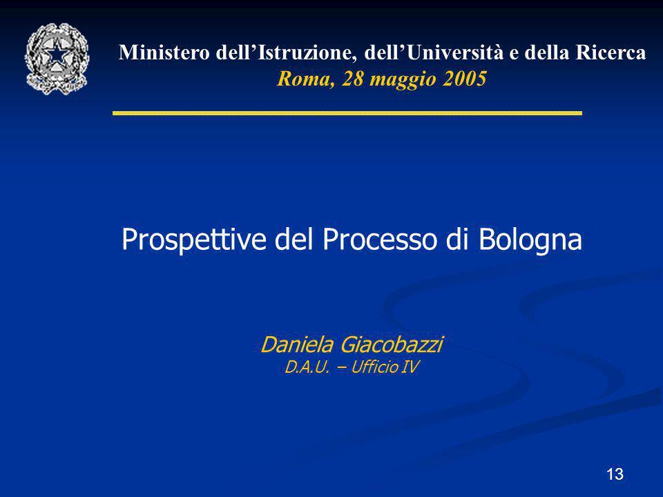 13 Ministero dell'Istruzione, dell'Università e della Ricerca Roma, 28 maggio 2005 Prospettive del Processo di Bologna Daniela Giacobazzi D.A.U. – Uff