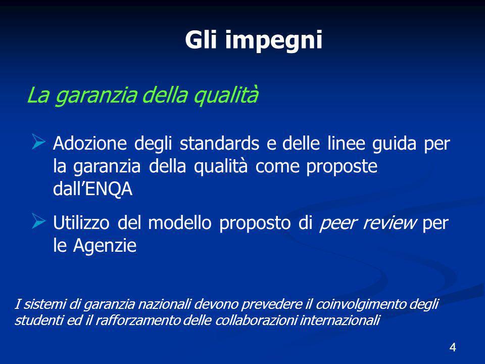 4 Gli impegni  Adozione degli standards e delle linee guida per la garanzia della qualità come proposte dall'ENQA  Utilizzo del modello proposto di