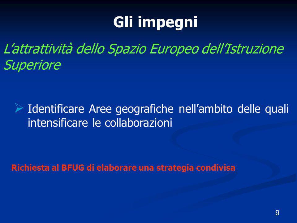 9 Gli impegni  Identificare Aree geografiche nell'ambito delle quali intensificare le collaborazioni L'attrattività dello Spazio Europeo dell'Istruzi