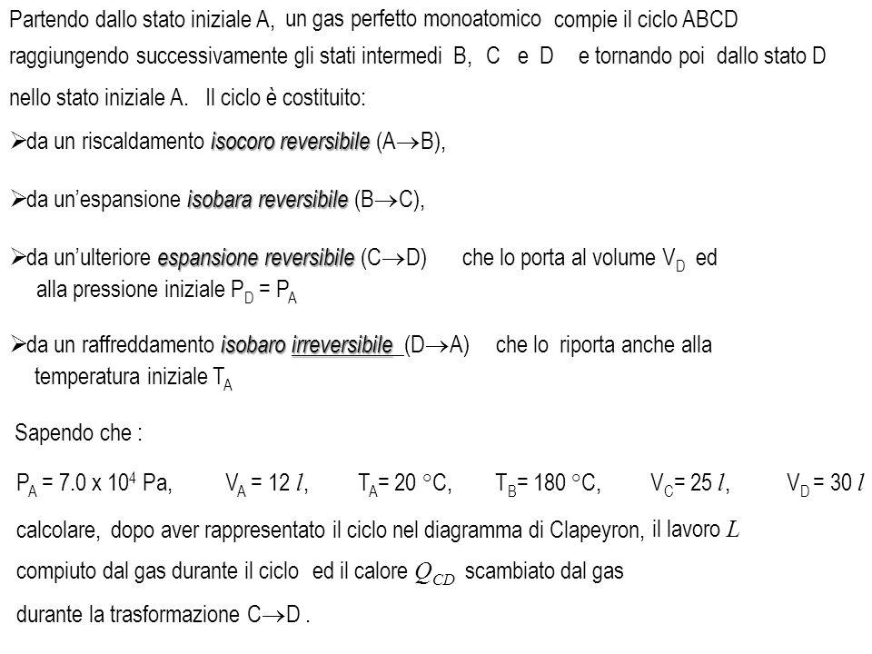 calcolare, ed il calore Q CD scambiato dal gascompiuto dal gas durante il ciclo durante la trasformazione C  D. Partendo dallo stato iniziale A, ragg