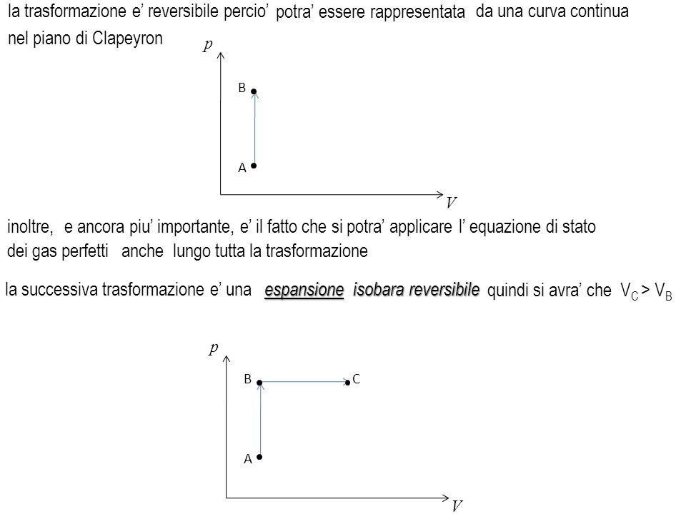 la successiva trasformazione e' una quindi si avra' che V C > V B p V A BC espansione isobara reversibile p V A B la trasformazione e' reversibile per